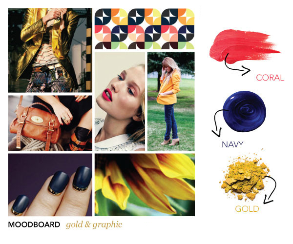 Fashion Mood Board Example