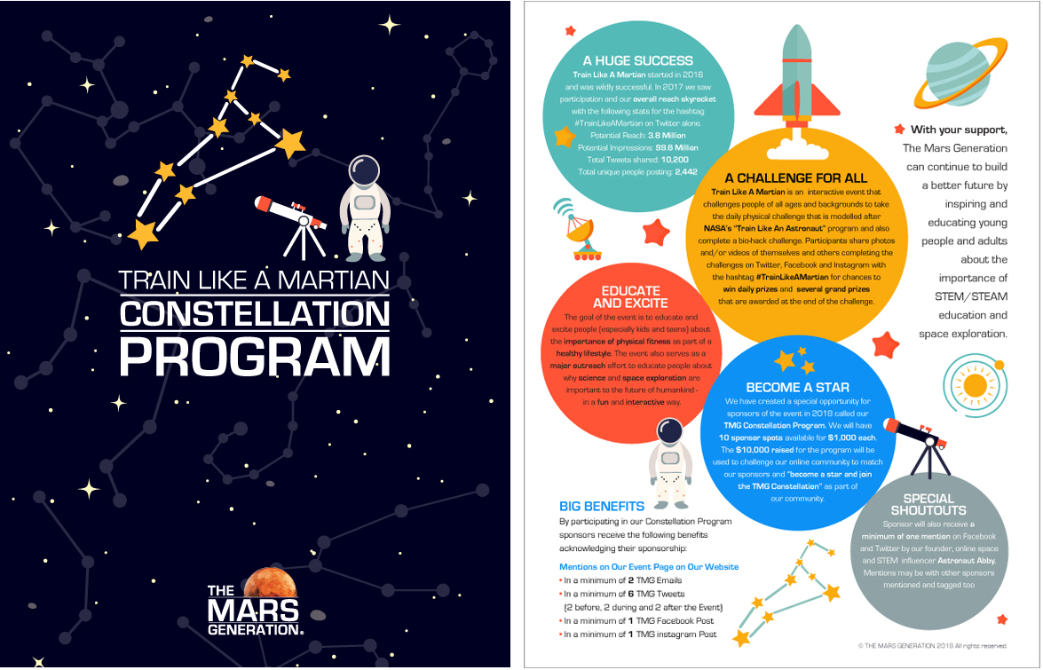 The Mars Generation Train Like a Martian Sponsor Program